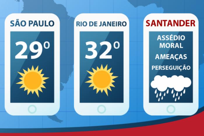 Santander: pesquisa de clima vira ferramenta de assédio